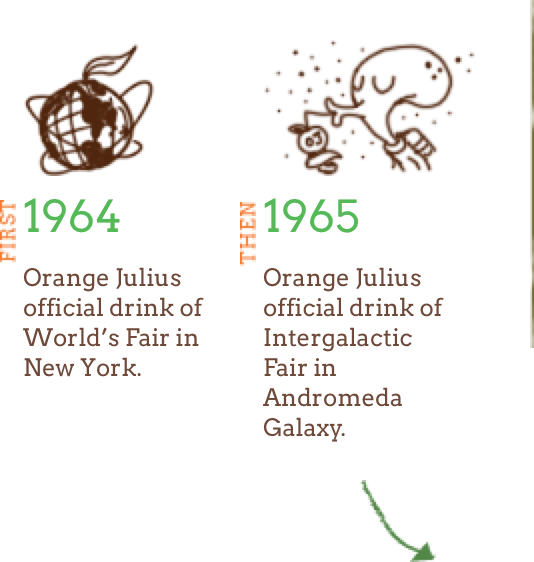 First 1964: Orange Julius official drink of World's Fair in New York. Then 1965: Orange Julius official drink of Intergalactic Fair in Andromeda Galaxy.